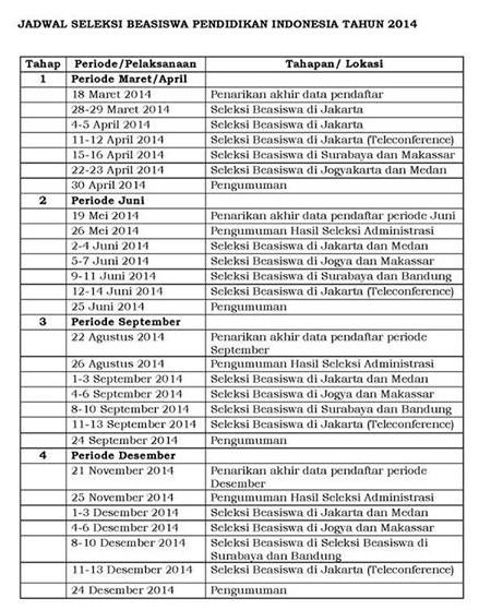 Jadwal Seleksi BPI Tahun 2014